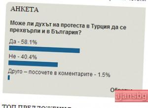 turkiye-olaylari-anketi